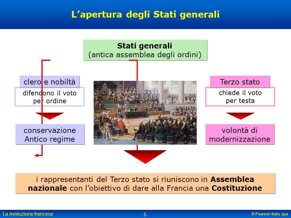 © Pearson Italia spa La rivoluzione francese 5 chiede il voto per testa difendono il voto per ordine L'apertura degli Stati generali Stati generali (a