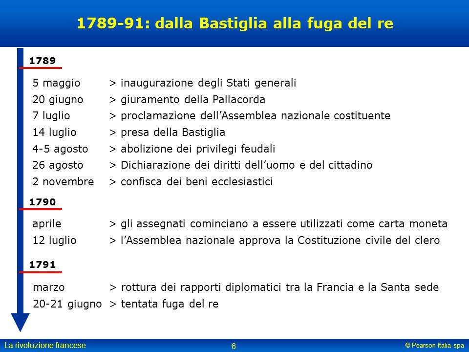 © Pearson Italia spa La rivoluzione francese 6 1789-91: dalla Bastiglia alla fuga del re 1789 1790 1791 5 maggio > inaugurazione degli Stati generali