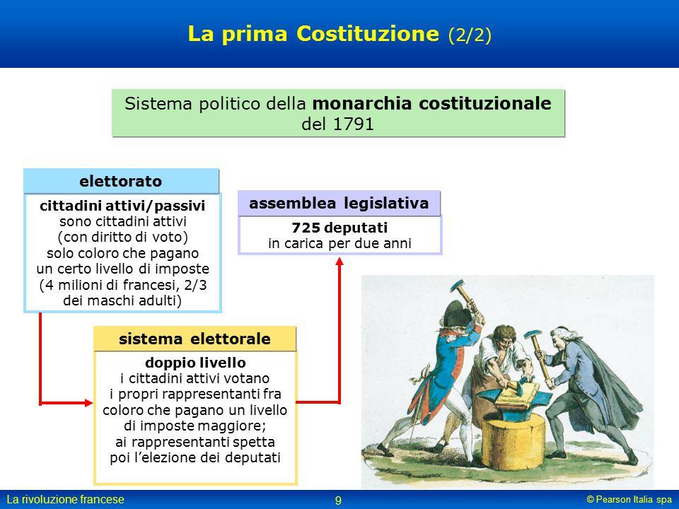 © Pearson Italia spa La rivoluzione francese 9 La prima Costituzione (2/2) Sistema politico della monarchia costituzionale del 1791 cittadini attivi/p