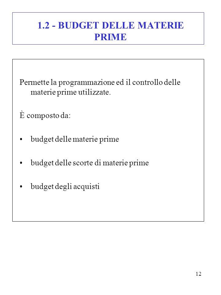 12 1.2 - BUDGET DELLE MATERIE PRIME Permette la programmazione ed il controllo delle materie prime utilizzate. È composto da: budget delle materie pri