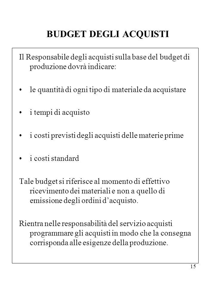 15 BUDGET DEGLI ACQUISTI Il Responsabile degli acquisti sulla base del budget di produzione dovrà indicare: le quantità di ogni tipo di materiale da a