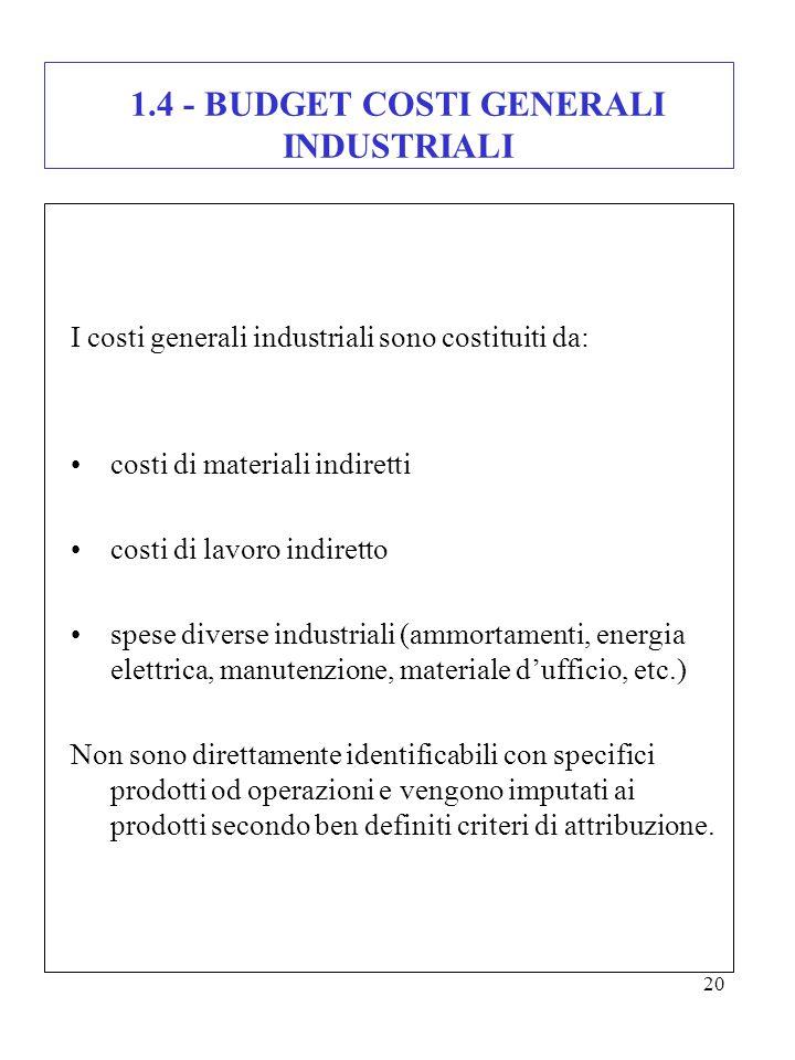 20 1.4 - BUDGET COSTI GENERALI INDUSTRIALI I costi generali industriali sono costituiti da: costi di materiali indiretti costi di lavoro indiretto spe