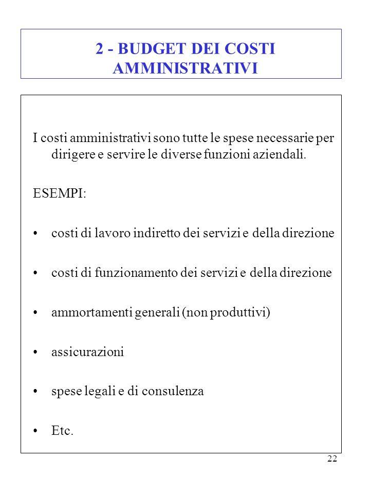22 2 - BUDGET DEI COSTI AMMINISTRATIVI I costi amministrativi sono tutte le spese necessarie per dirigere e servire le diverse funzioni aziendali. ESE