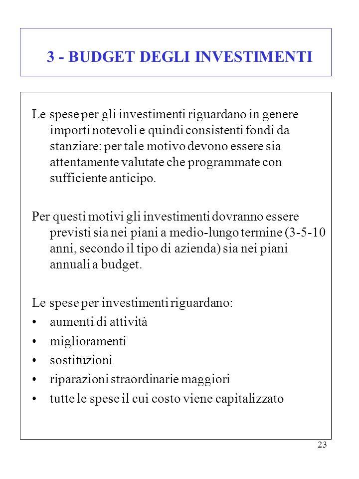 23 3 - BUDGET DEGLI INVESTIMENTI Le spese per gli investimenti riguardano in genere importi notevoli e quindi consistenti fondi da stanziare: per tale