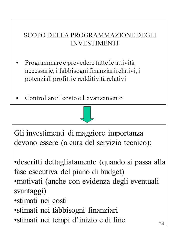 24 SCOPO DELLA PROGRAMMAZIONE DEGLI INVESTIMENTI Programmare e prevedere tutte le attività necessarie, i fabbisogni finanziari relativi, i potenziali
