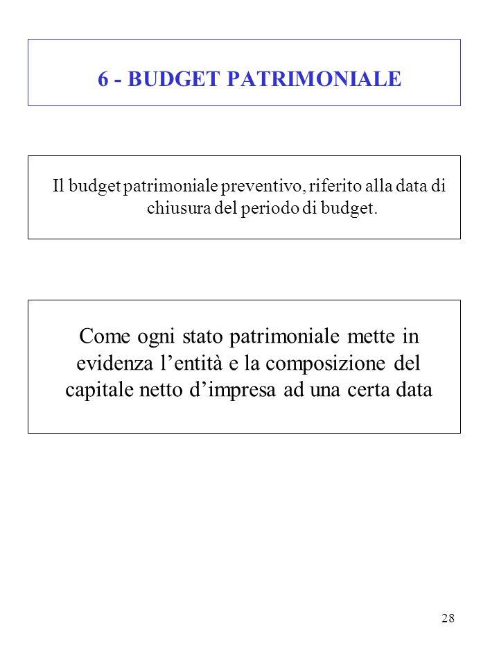 28 6 - BUDGET PATRIMONIALE Il budget patrimoniale preventivo, riferito alla data di chiusura del periodo di budget. Come ogni stato patrimoniale mette