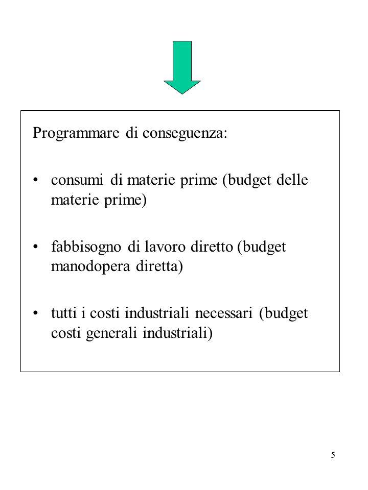 5 Programmare di conseguenza: consumi di materie prime (budget delle materie prime) fabbisogno di lavoro diretto (budget manodopera diretta) tutti i c