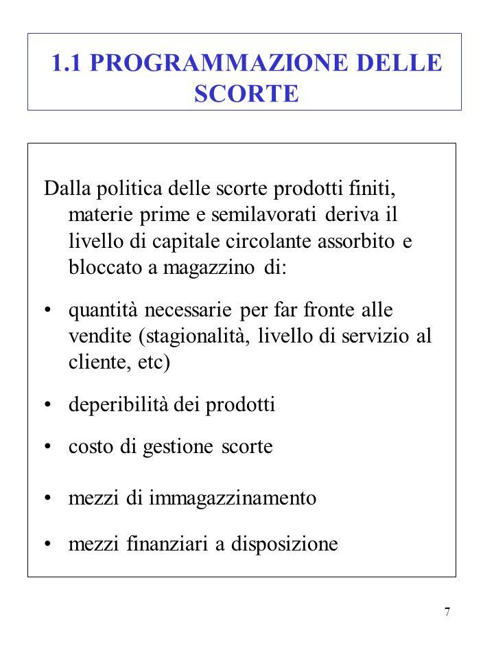 7 1.1 PROGRAMMAZIONE DELLE SCORTE Dalla politica delle scorte prodotti finiti, materie prime e semilavorati deriva il livello di capitale circolante a