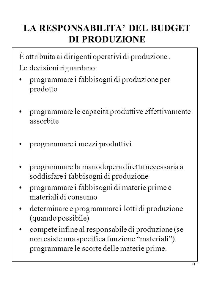 9 LA RESPONSABILITA' DEL BUDGET DI PRODUZIONE È attribuita ai dirigenti operativi di produzione. Le decisioni riguardano: programmare i fabbisogni di