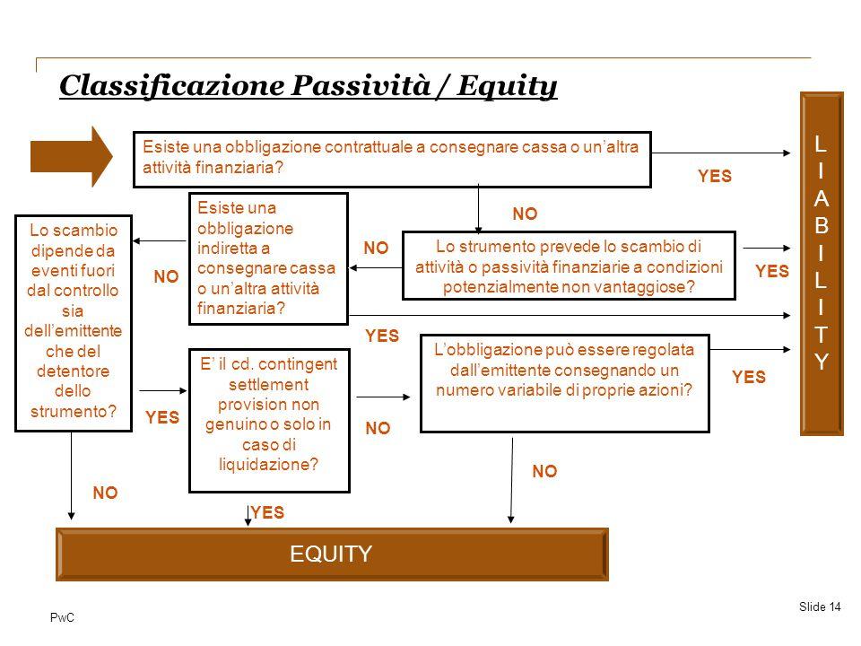 PwC Classificazione Passività / Equity Slide 14 Esiste una obbligazione contrattuale a consegnare cassa o un'altra attività finanziaria? Lo strumento
