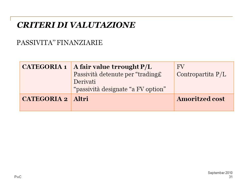 """PwC CRITERI DI VALUTAZIONE PASSIVITA'' FINANZIARIE 31 September 2010 CATEGORIA 1A fair value trrought P/L Passività detenute per """"trading£ Derivati """"p"""