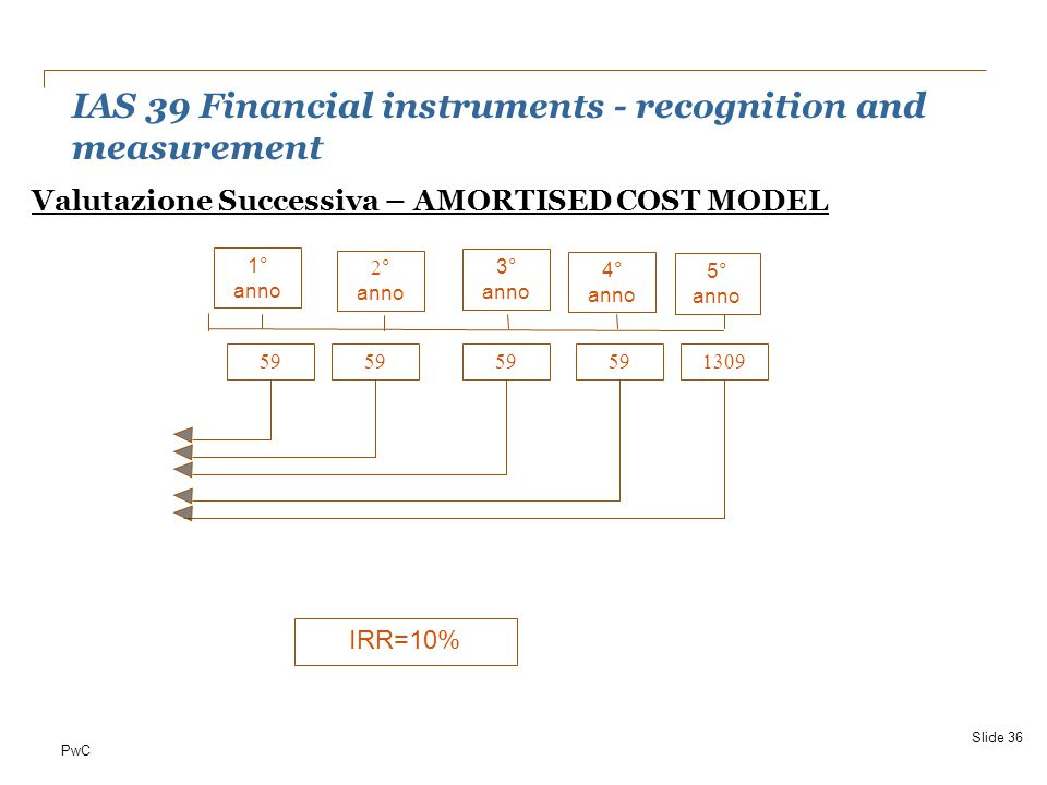 PwC Valutazione Successiva – AMORTISED COST MODEL IAS 39 Financial instruments - recognition and measurement Slide 36 1° anno  anno 3° anno 4° anno 5° anno   IRR=10%
