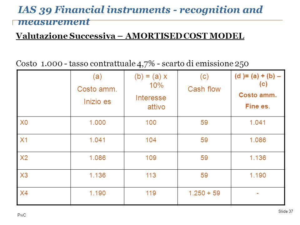 PwC Valutazione Successiva – AMORTISED COST MODEL Costo 1.000 - tasso contrattuale 4,7% - scarto di emissione 250 Slide 37 (a) Costo amm. Inizio es (b
