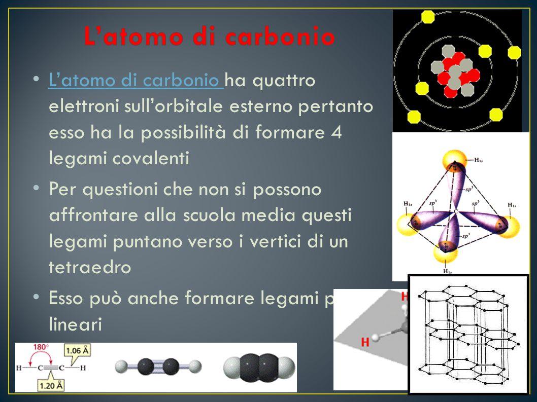 L'atomo di carbonio ha quattro elettroni sull'orbitale esterno pertanto esso ha la possibilità di formare 4 legami covalenti L'atomo di carbonio Per q