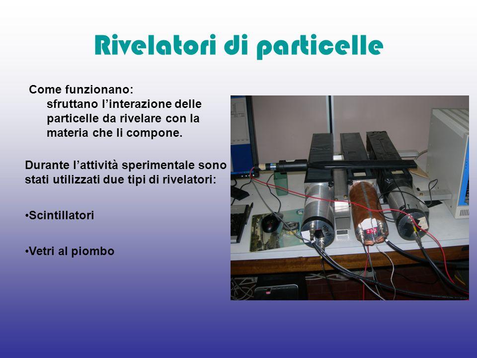 Rivelatori di particelle Come funzionano: sfruttano l'interazione delle particelle da rivelare con la materia che li compone.