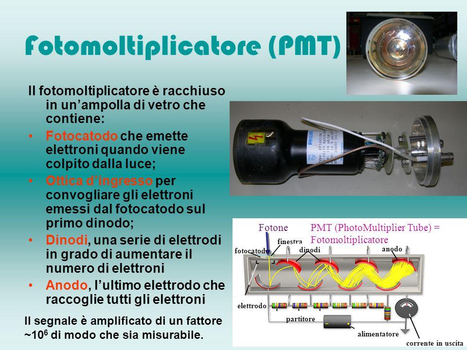 Fotomoltiplicatore (PMT) Il fotomoltiplicatore è racchiuso in un'ampolla di vetro che contiene: Fotocatodo che emette elettroni quando viene colpito dalla luce; Ottica d'ingresso per convogliare gli elettroni emessi dal fotocatodo sul primo dinodo; Dinodi, una serie di elettrodi in grado di aumentare il numero di elettroni Anodo, l'ultimo elettrodo che raccoglie tutti gli elettroni Fotone finestra dinodi anodo alimentatore corrente in uscita elettrodo fotocatodo partitore PMT (PhotoMultiplier Tube) = Fotomoltiplicatore Il segnale è amplificato di un fattore ~10 6 di modo che sia misurabile.