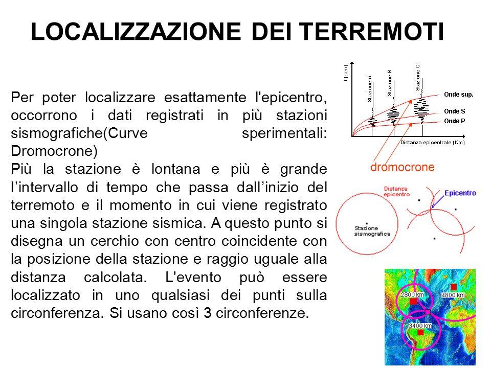LOCALIZZAZIONE DEI TERREMOTI Per poter localizzare esattamente l'epicentro, occorrono i dati registrati in più stazioni sismografiche(Curve sperimenta