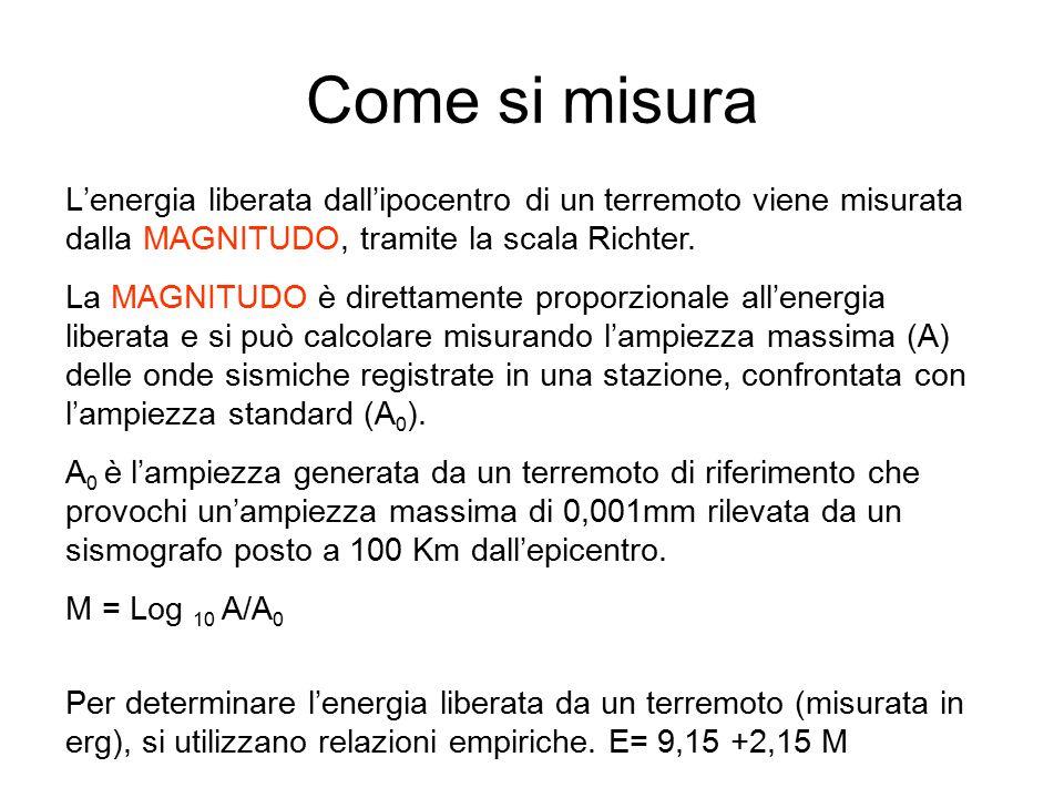 Come si misura L'energia liberata dall'ipocentro di un terremoto viene misurata dalla MAGNITUDO, tramite la scala Richter. La MAGNITUDO è direttamente