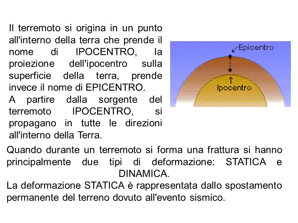 Il terremoto si origina in un punto all'interno della terra che prende il nome di IPOCENTRO, la proiezione dell'ipocentro sulla superficie della terra