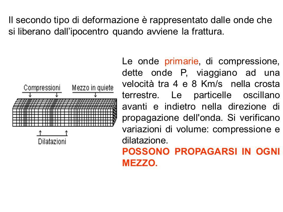Il secondo tipo di deformazione è rappresentato dalle onde che si liberano dall'ipocentro quando avviene la frattura. Le onde primarie, di compression
