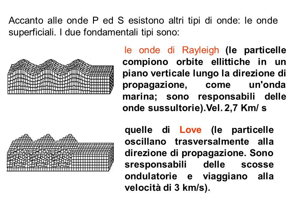 Accanto alle onde P ed S esistono altri tipi di onde: le onde superficiali. I due fondamentali tipi sono: le onde di Rayleigh (le particelle compiono