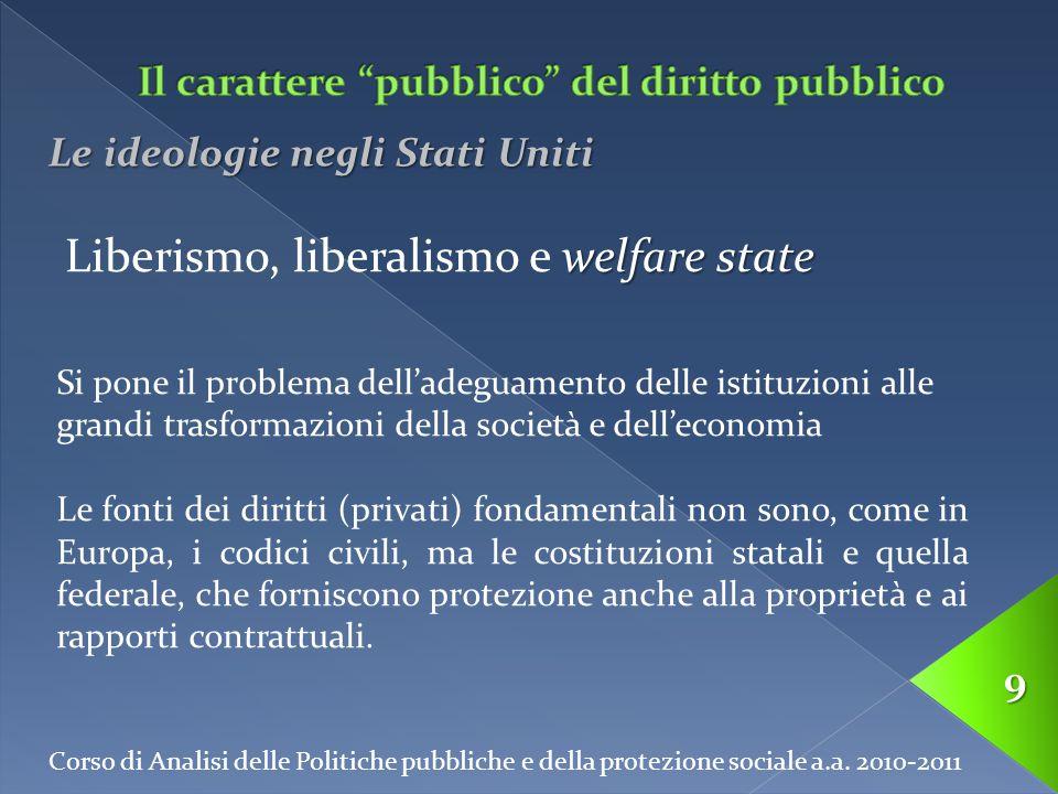 Corso di Analisi delle Politiche pubbliche e della protezione sociale a.a. 2010-2011 9 Le ideologie negli Stati Uniti welfare state Liberismo, liberal