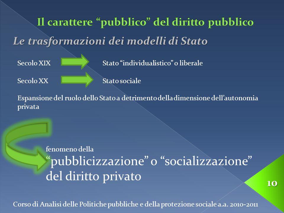 """Corso di Analisi delle Politiche pubbliche e della protezione sociale a.a. 2010-2011 10 Le trasformazioni dei modelli di Stato Secolo XIXStato """"indivi"""