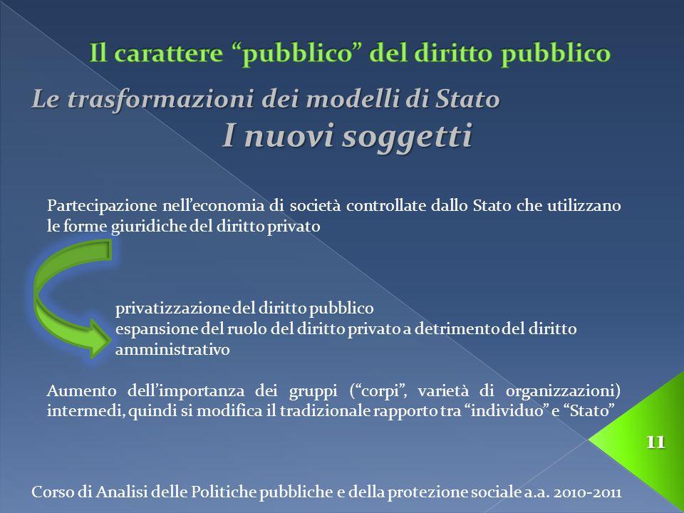 Corso di Analisi delle Politiche pubbliche e della protezione sociale a.a. 2010-2011 11 Le trasformazioni dei modelli di Stato I nuovi soggetti Partec