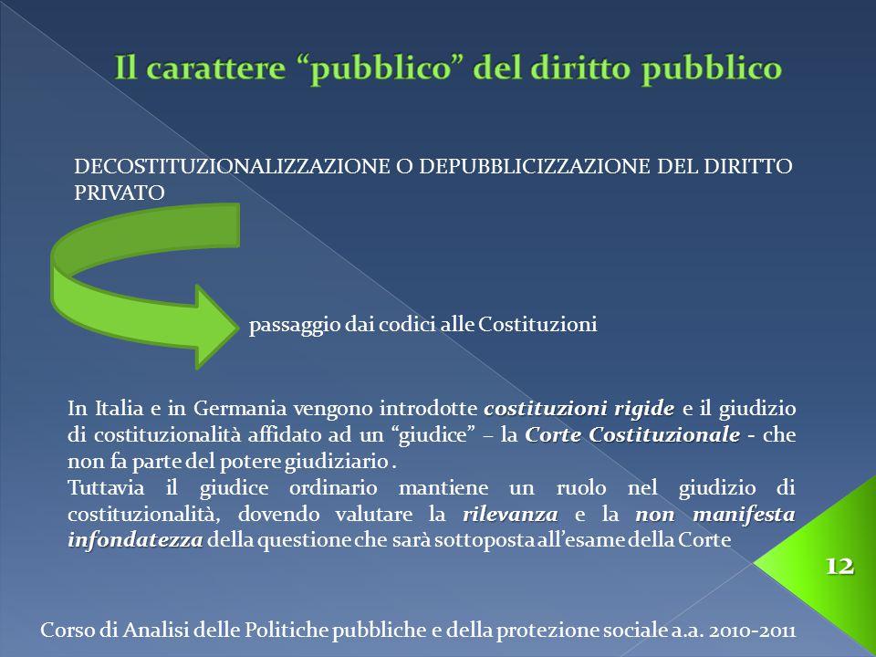 Corso di Analisi delle Politiche pubbliche e della protezione sociale a.a. 2010-2011 12 DECOSTITUZIONALIZZAZIONE O DEPUBBLICIZZAZIONE DEL DIRITTO PRIV