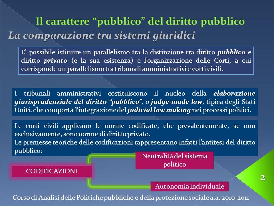 Corso di Analisi delle Politiche pubbliche e della protezione sociale a.a. 2010-2011 2 La comparazione tra sistemi giuridici pubblico privato E' possi