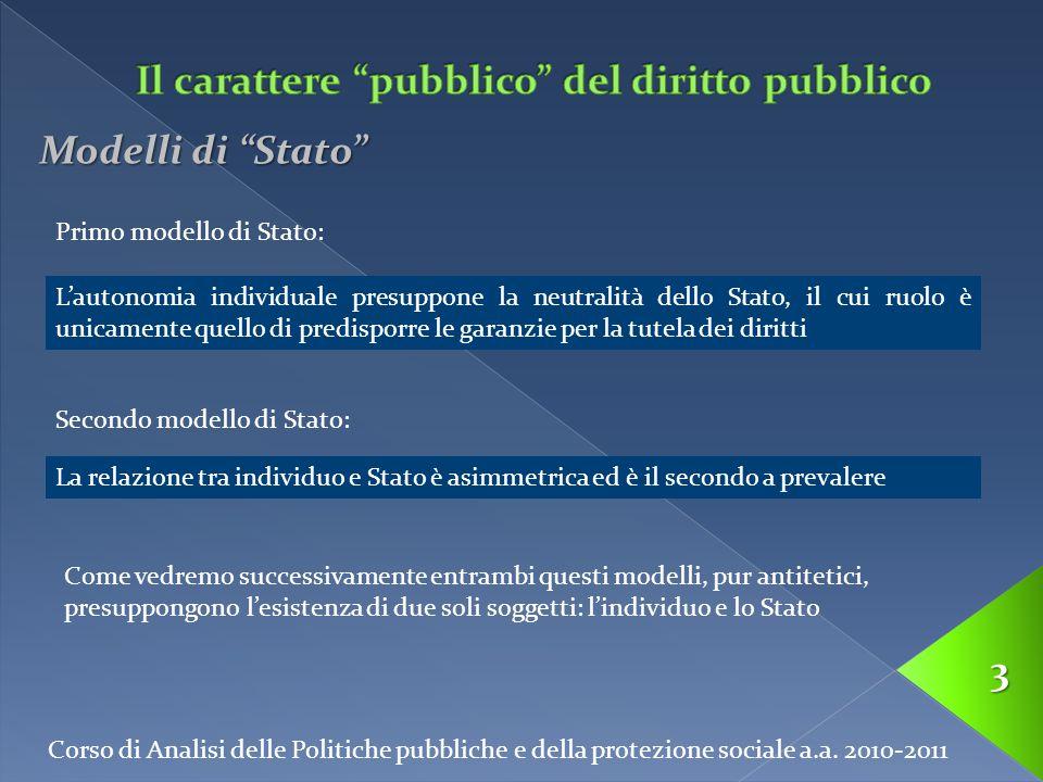 """Corso di Analisi delle Politiche pubbliche e della protezione sociale a.a. 2010-2011 3 Modelli di """"Stato"""" L'autonomia individuale presuppone la neutra"""