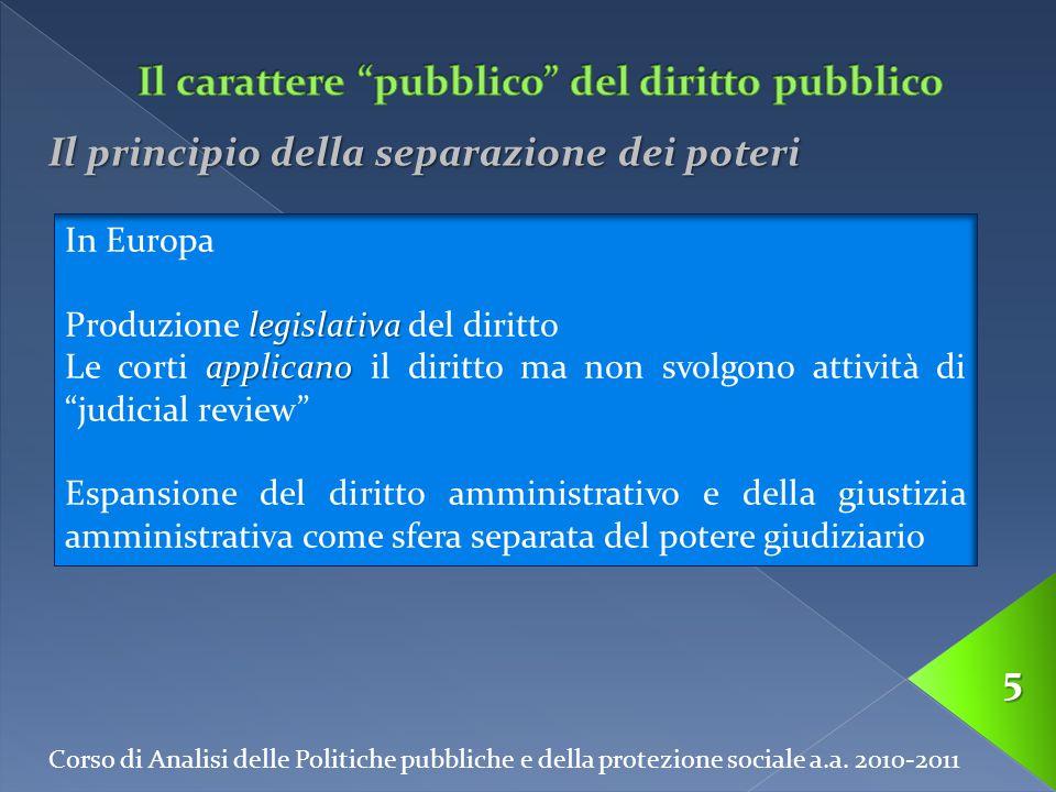 Corso di Analisi delle Politiche pubbliche e della protezione sociale a.a. 2010-2011 5 Il principio della separazione dei poteri In Europa legislativa