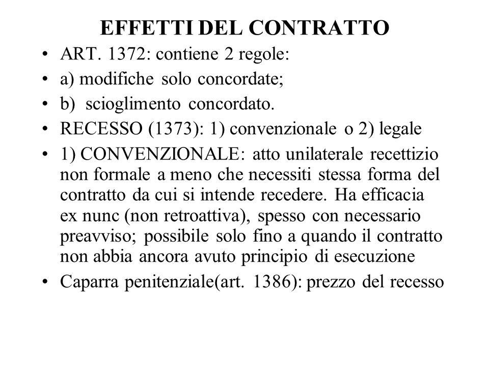 EFFETTI DEL CONTRATTO ART.