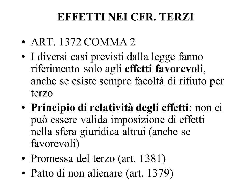 EFFETTI NEI CFR.TERZI ART.