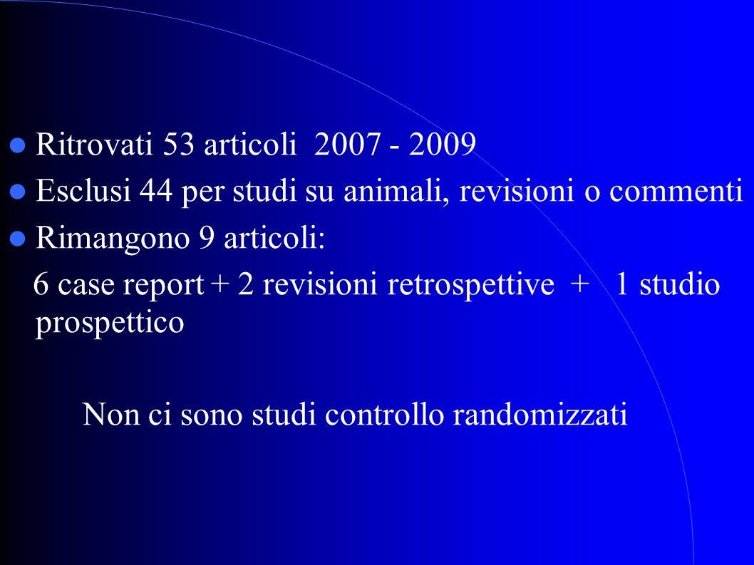 Ritrovati 53 articoli 2007 - 2009 Esclusi 44 per studi su animali, revisioni o commenti Rimangono 9 articoli: 6 case report + 2 revisioni retrospettive + 1 studio prospettico Non ci sono studi controllo randomizzati
