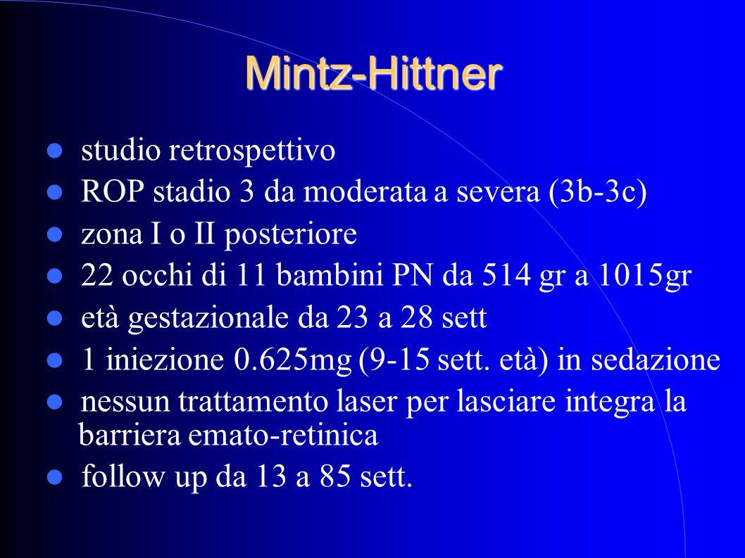 Mintz-Hittner studio retrospettivo ROP stadio 3 da moderata a severa (3b-3c) zona I o II posteriore 22 occhi di 11 bambini PN da 514 gr a 1015gr età g