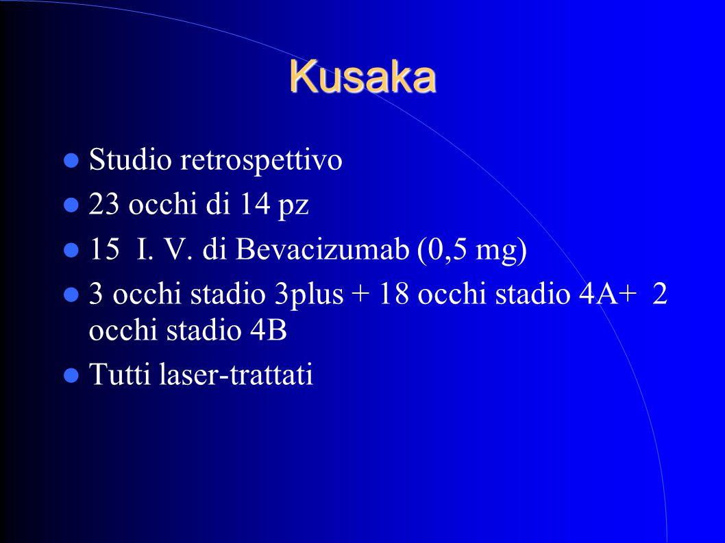 Kusaka Studio retrospettivo 23 occhi di 14 pz 15 I. V. di Bevacizumab (0,5 mg) 3 occhi stadio 3plus + 18 occhi stadio 4A+ 2 occhi stadio 4B Tutti lase