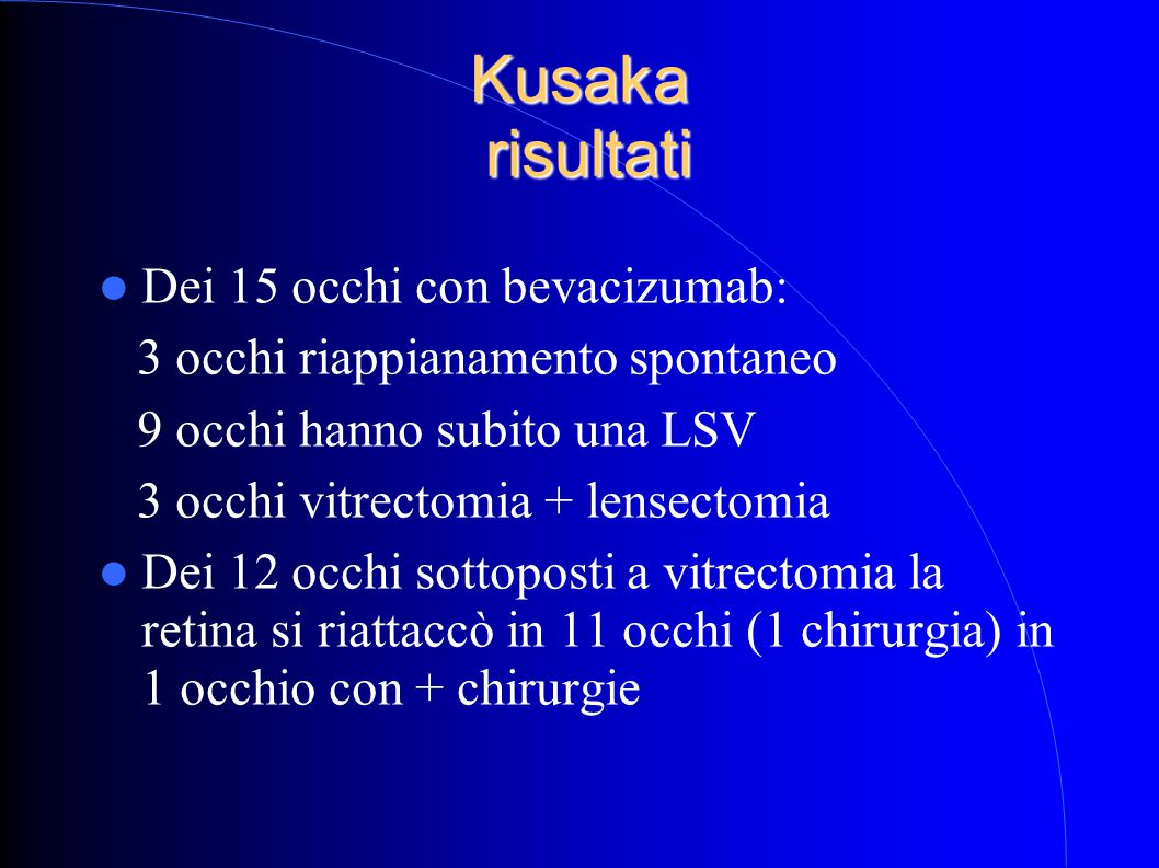 Kusaka risultati Dei 15 occhi con bevacizumab: 3 occhi riappianamento spontaneo 9 occhi hanno subito una LSV 3 occhi vitrectomia + lensectomia Dei 12