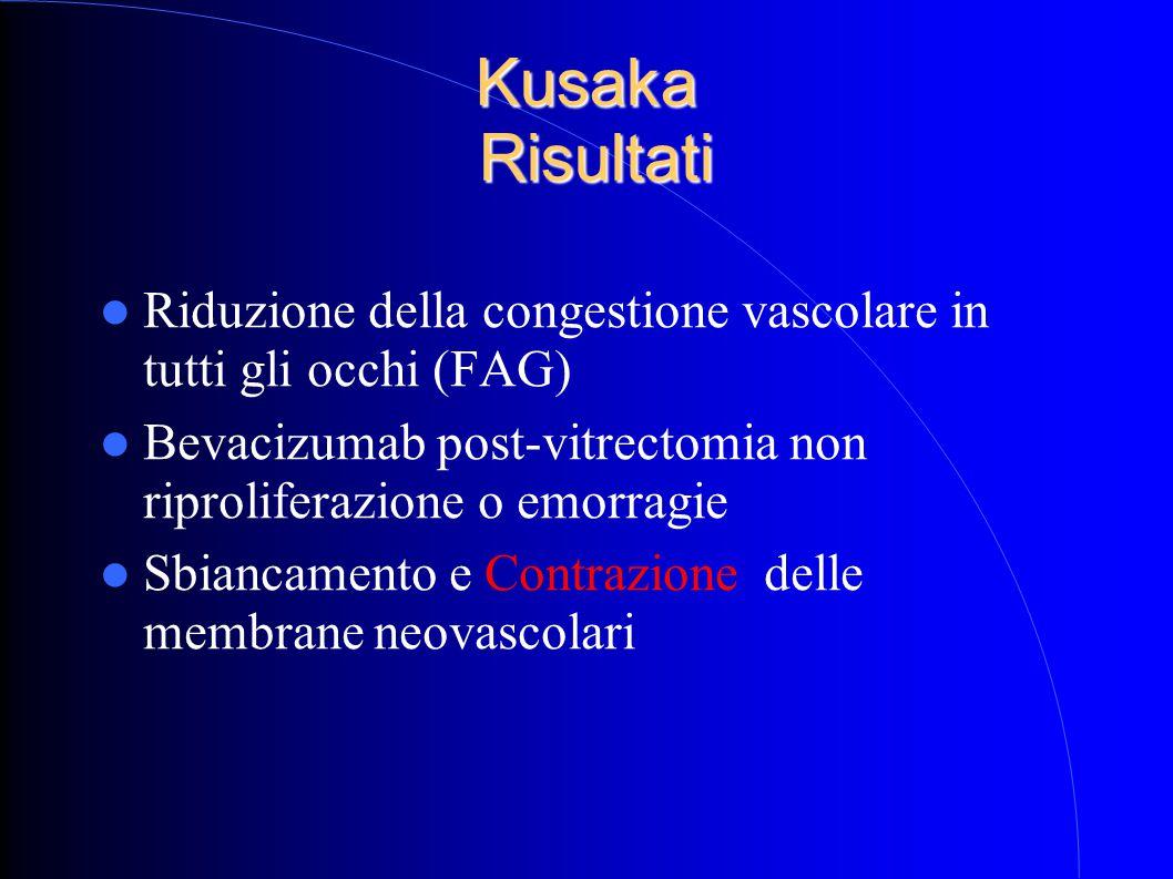 Kusaka Risultati Riduzione della congestione vascolare in tutti gli occhi (FAG) Bevacizumab post-vitrectomia non riproliferazione o emorragie Sbiancamento e Contrazione delle membrane neovascolari
