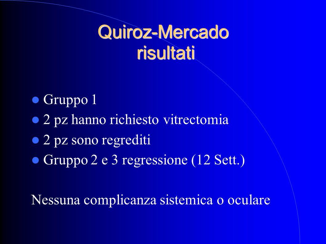 Quiroz-Mercado risultati Gruppo 1 2 pz hanno richiesto vitrectomia 2 pz sono regrediti Gruppo 2 e 3 regressione (12 Sett.) Nessuna complicanza sistemi