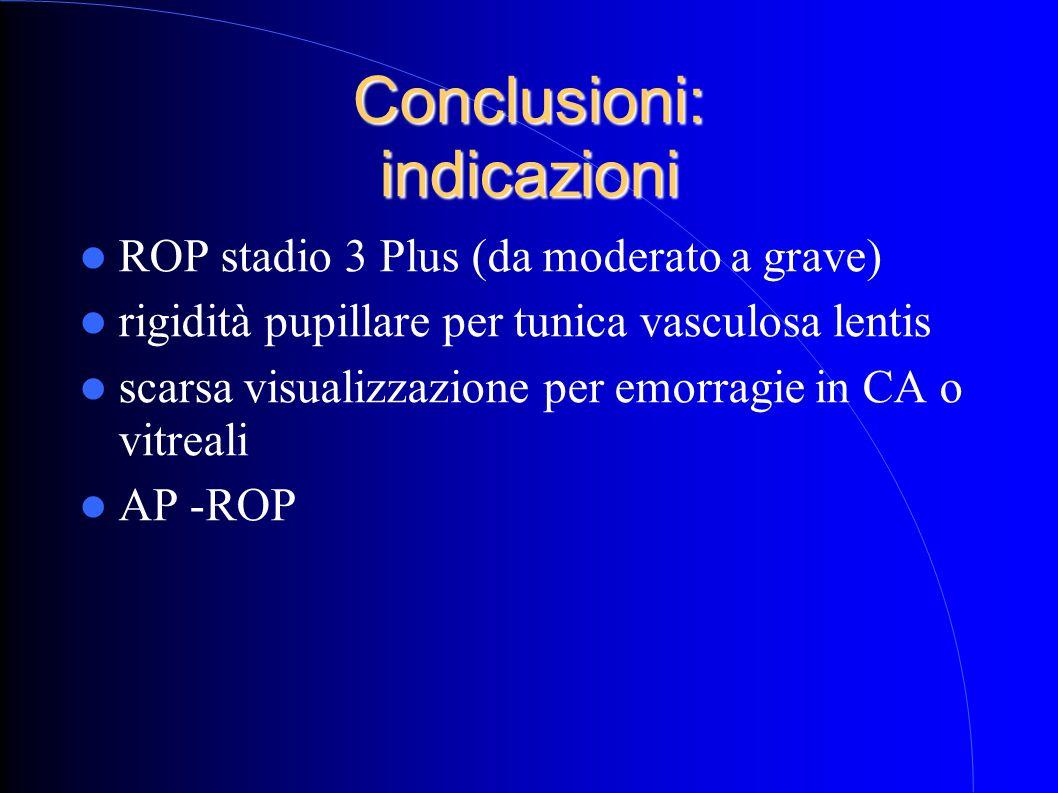 Conclusioni: indicazioni ROP stadio 3 Plus (da moderato a grave) rigidità pupillare per tunica vasculosa lentis scarsa visualizzazione per emorragie in CA o vitreali AP -ROP