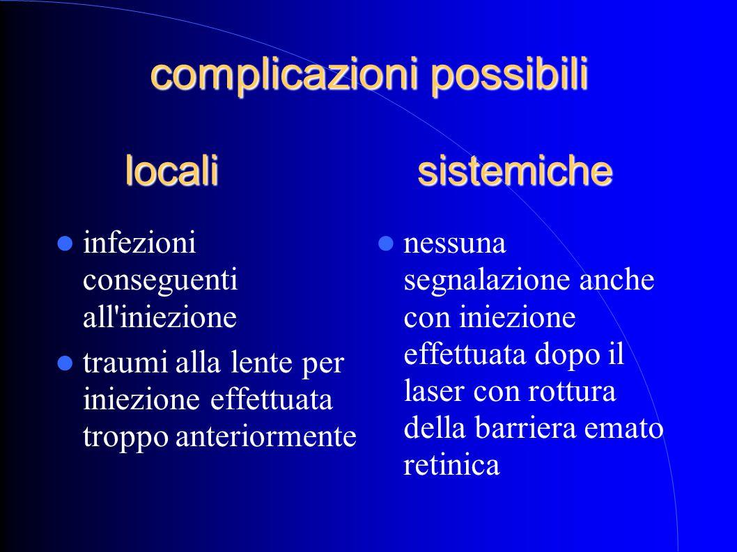 complicazioni possibili locali sistemiche infezioni conseguenti all'iniezione traumi alla lente per iniezione effettuata troppo anteriormente nessuna