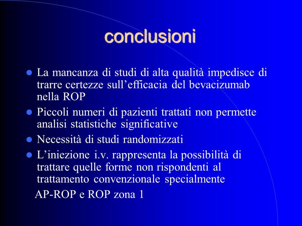 conclusioni La mancanza di studi di alta qualità impedisce di trarre certezze sull'efficacia del bevacizumab nella ROP Piccoli numeri di pazienti trat