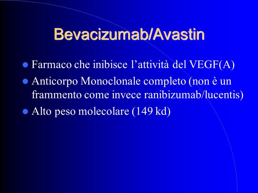Bevacizumab/Avastin Farmaco che inibisce l'attività del VEGF(A) Anticorpo Monoclonale completo (non è un frammento come invece ranibizumab/lucentis) Alto peso molecolare (149 kd)