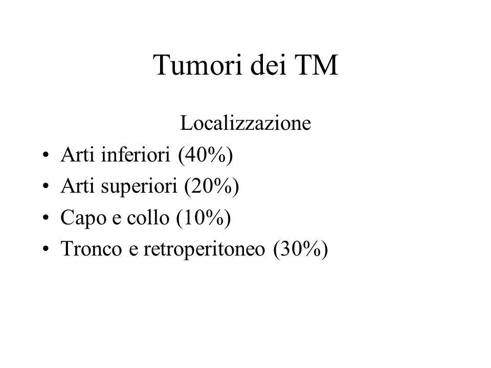 Tumori dei TM Localizzazione Arti inferiori (40%) Arti superiori (20%) Capo e collo (10%) Tronco e retroperitoneo (30%)