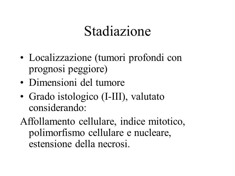 Stadiazione Localizzazione (tumori profondi con prognosi peggiore) Dimensioni del tumore Grado istologico (I-III), valutato considerando: Affollamento