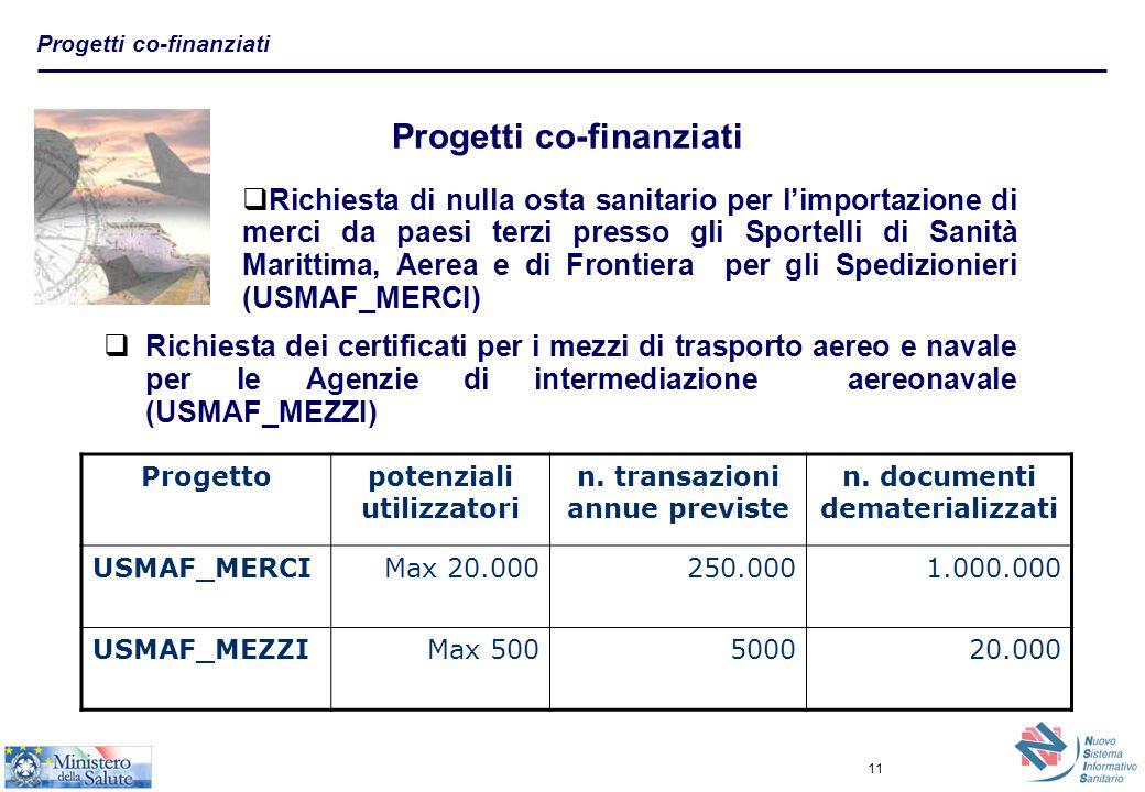 11  Richiesta di nulla osta sanitario per l'importazione di merci da paesi terzi presso gli Sportelli di Sanità Marittima, Aerea e di Frontiera per gli Spedizionieri (USMAF_MERCI)  Richiesta dei certificati per i mezzi di trasporto aereo e navale per le Agenzie di intermediazione aereonavale (USMAF_MEZZI) Progetti co-finanziati Progettopotenziali utilizzatori n.