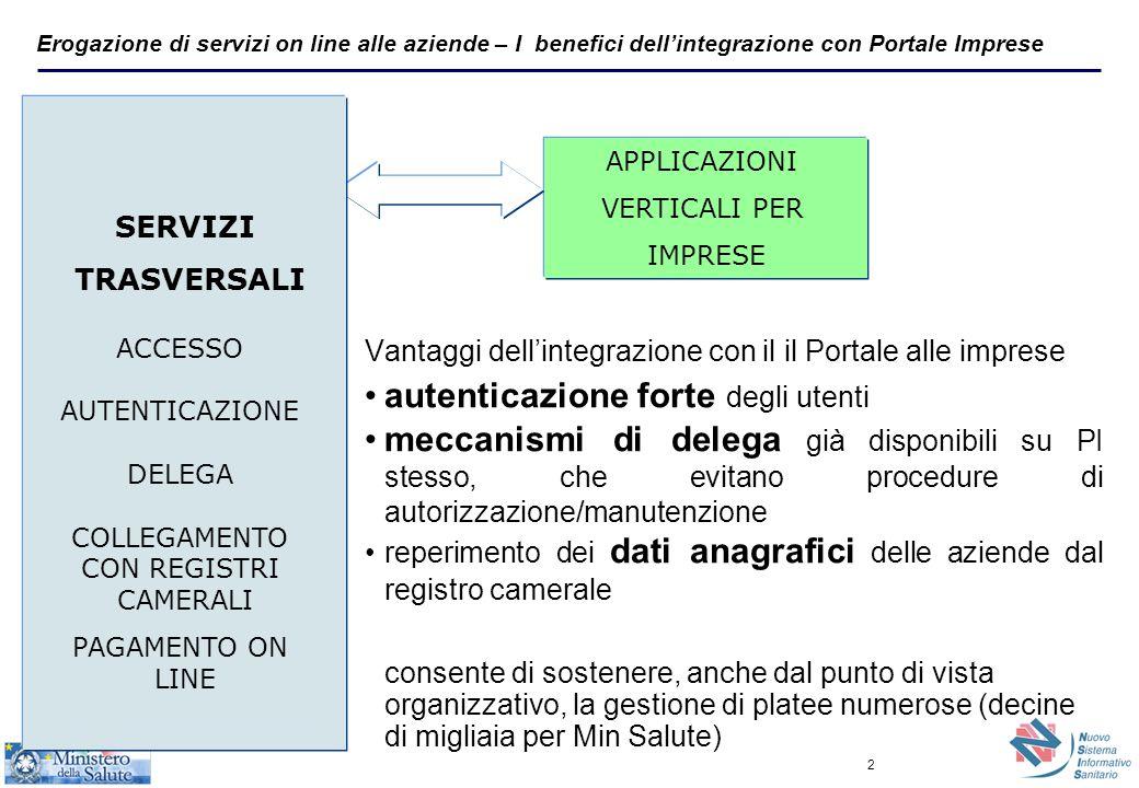 13 Altre integrazioni in corso  Dispositivi Medici: servizi di autenticazione e delega per le imprese interessate dal censimento di tutti i dispositivi medici utilizzati sul territorio nazionale (già attivo dal 2 maggio 2007).