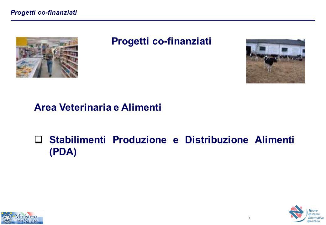 7 Area Veterinaria e Alimenti  Stabilimenti Produzione e Distribuzione Alimenti (PDA) Progetti co-finanziati