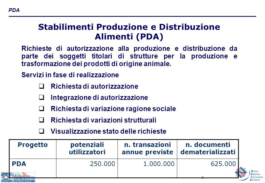 9  Comunicazioni dei datori di lavoro per marittimi e aeronaviganti (NSIASN) Progetti co-finanziati Progettopotenziali utilizzatori n.